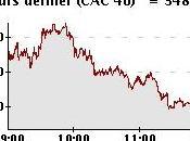 Bourse Paris ouvre dans rouge
