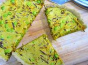 pâte brisée sans gluten, beurre shortening, tutoriel photos