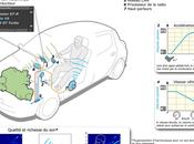 Renault lance personnalisation sonore moteur