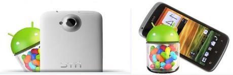 HTC ONE X et ONE S - Nous sert le menu des mises à jour