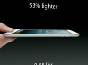 iPad Mini Apple présente toute nouvelle tablette