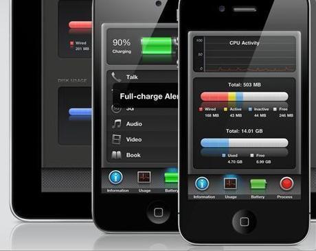 Activity Monitor Touch: Le ''coeur'' de votre iPhone (gratuit, mais faites vite)...
