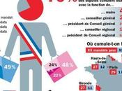 nouvel élan donné démocratie française