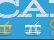 [Infographie] Pourquoi consommateurs abandonnent leur panier