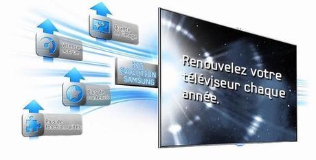 CES 2013 : Samsung offre la possibilité de mettre ses téléviseurs à jour avec l'Evolution Kit