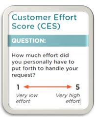 CES « Customer Effort Score » le nouvel indicateur ultime de la satisfaction clients ?