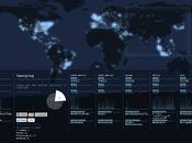 Tweet Ping visualiser tweets temps-réel