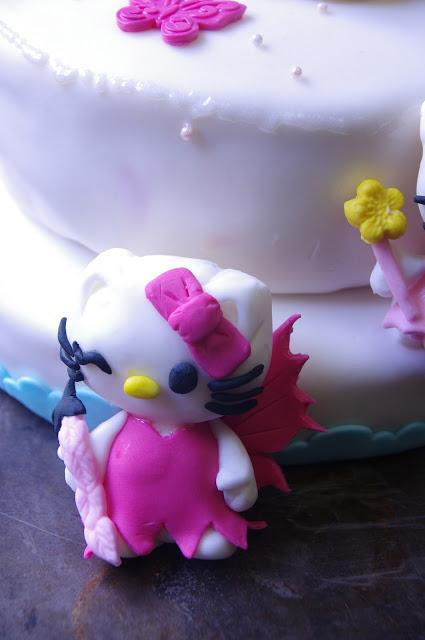 MON GATEAU HELLO KITTY EN PATE A SUCRE...