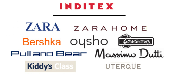 L'exemple d'Inditex, un groupe phare dans le retail