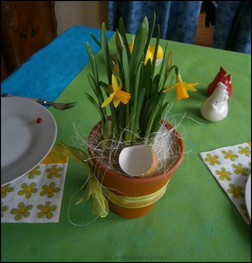 D coration de table pour p ques lire - Table de paques decoration ...