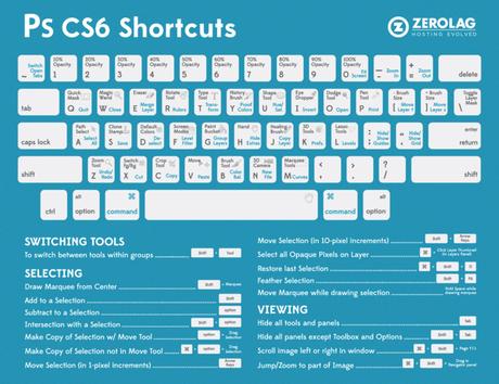 CheatSheet PS CS6 Mac