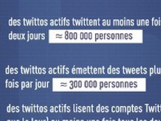 Quelques bonnes raisons pour abandonner votre compte twitter
