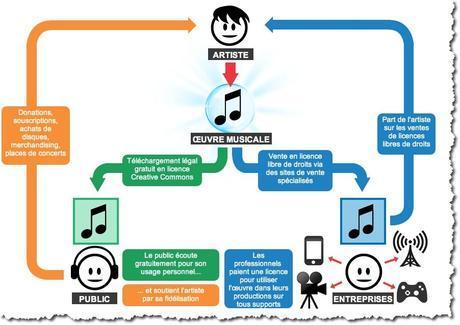 Comment normaliser le son de vos MP3.