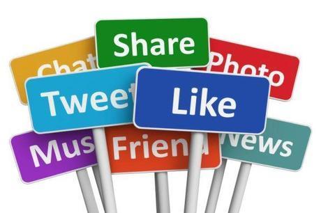 Intégrez les médias sociaux sur votre site web