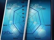 DxOmark Samsung Galaxy détruit concurrence