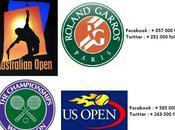 Roland-Garros, jeu, réseaux sociaux