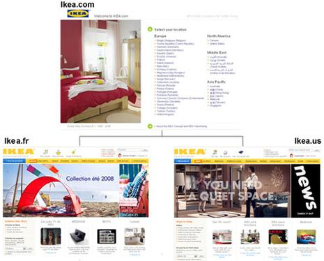 Ikea Global Gateway - Site Pays