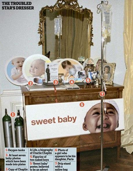 Cette photo avait été publiée comme étant celle de l'état de la commode de Michael Jackson en 2009, aprés sa mort.