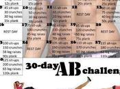 Challenge abdo programme anti-cellulite
