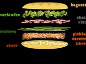 Bahn délicieux sandwich franco-vietnamien