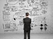 simplifiait rédaction business plans