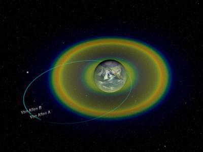 La Terre comme accélérateur de particules