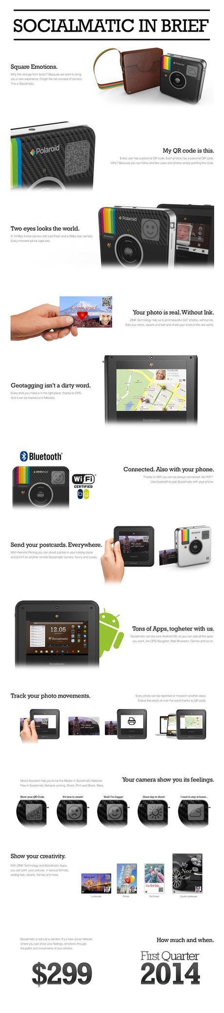 d31838e507e85 HIGH-TECH   L appareil photo Instagram-Polaroid. Prix et date de ...