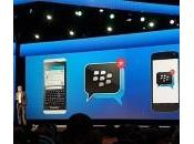 BlackBerry Messenger manuels Android disponibles (PDF)