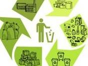 concept réduire, réutiliser, recycler