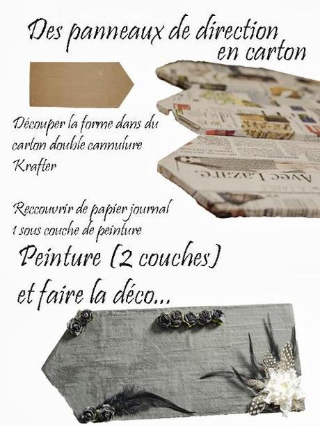 Bien-aimé DIY : Des panneaux de direction en carton - Paperblog PT83