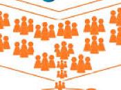 Comment générer prospects ligne