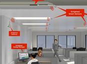 Efficacité énergétique mise contrôle l'énergie bâtiment