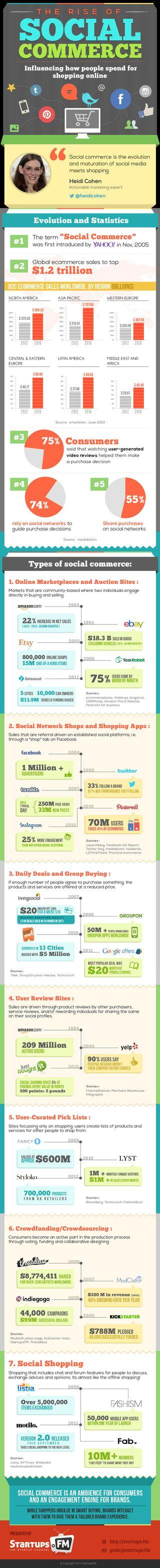 Rise-of-social-commerce_523b4e2f32a07