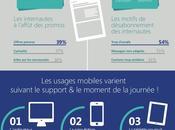 français, l'email marques 2013