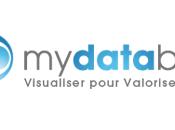 #Financement participatif #Mydataball fait levée fonds