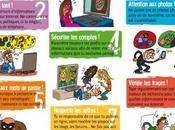 réseaux sociaux CNIL apporte conseils matière sécurité