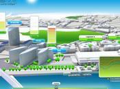Réseaux intelligents ERDF Alstom développent logiciels gestion