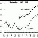Les inégalités s'accroissent. Vraiment ?