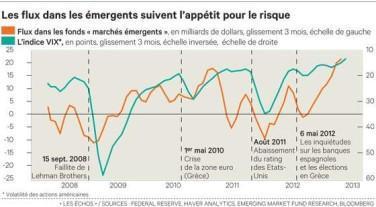 Flux-emargents.jpg