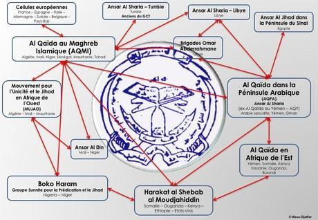 liens groupes terroristes sahel_ Aboudjaffar