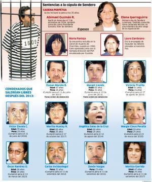 CHRONIQUE POLITIQUE DU PEROU, NOVEMBRE 2013. LA QUESTION DES DROITS HUMAINS SUR LE DEVANT DE LA SCENE POLITIQUE. 10 ANS DE LA COMMISSION DE VERITE ET RECONCILIATION, CHANGEMENT DE GOUVERNEMENT, CORRUPTION ET RETOUR DE FUJIMORI A LA POLITIQUE NATIONALE