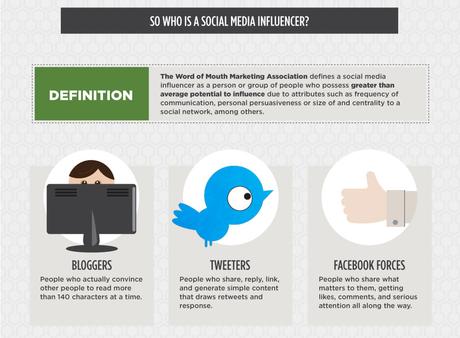 Influenceurs sur le web : quel intérêt pour les marques, comment les identifier ?
