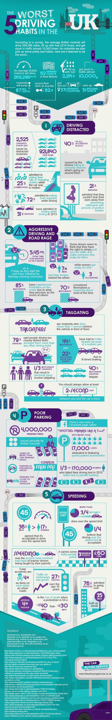 5-Worst-Driving-Habit-in-the-UK-Infographic