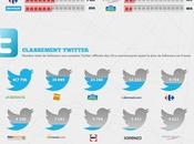 [infographie] grand retour social e-commerçants