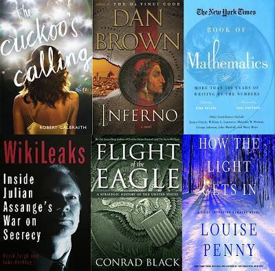 Mes choix de livres pour Noël 2013...