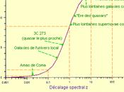 Pouvoir l'Imaginaire (296) :l'énergie vide Cordes suite
