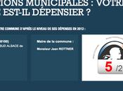 Nous l'avions dit, l'avons fait avant dettes avec #Rottner2014 pour Mulhouse