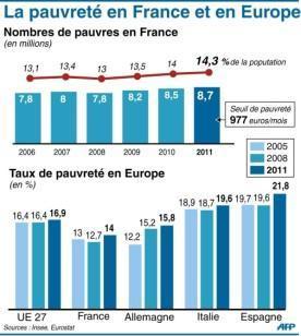 Pauvrete-Europe.jpg
