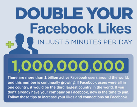 Infographie : comment booster sa page Facebook ?