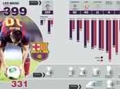 Lionel Messi matchs, buts